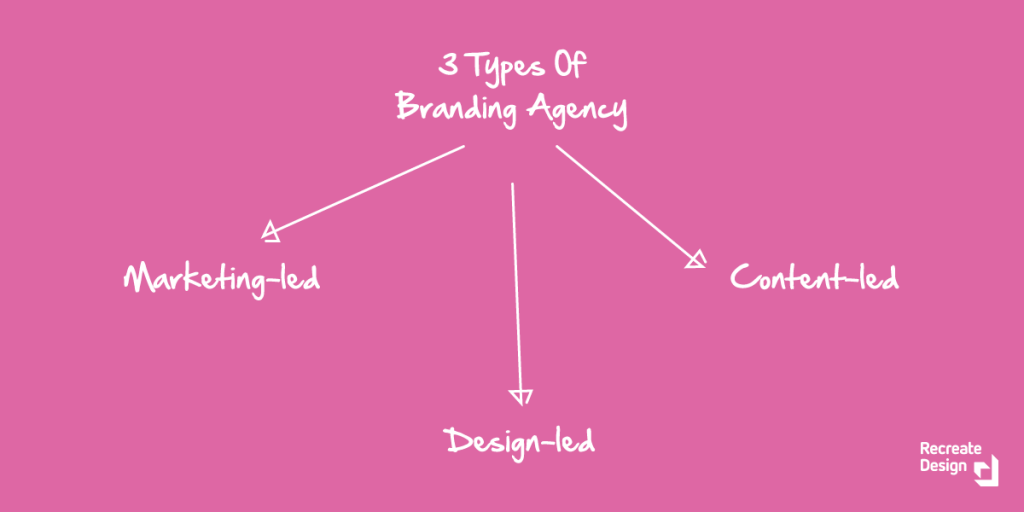 Choosing A Branding Agency – 3 Types